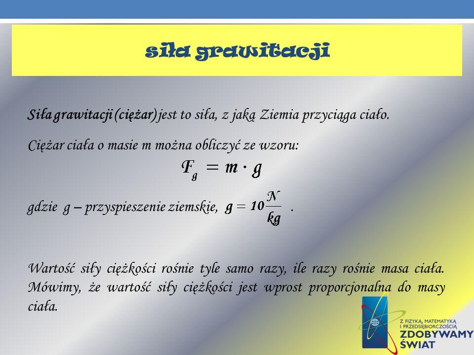 Siła grawitacji (ciężar) jest to siła, z jaką Ziemia przyciąga ciało. Ciężar ciała o masie m można obliczyć ze wzoru: gdzie g – przyspieszenie ziemski