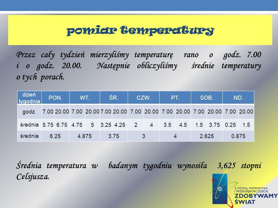 pomiar temperatury Przez cały tydzień mierzyliśmy temperaturę rano o godz. 7.00 i o godz. 20.00. Następnie obliczyliśmy średnie temperatury o tych por