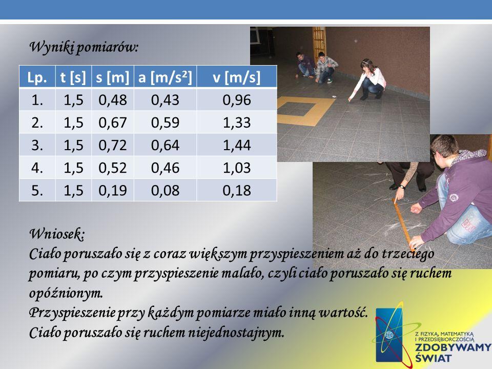 Wyniki pomiarów: Wniosek: Ciało poruszało się z coraz większym przyspieszeniem aż do trzeciego pomiaru, po czym przyspieszenie malało, czyli ciało por