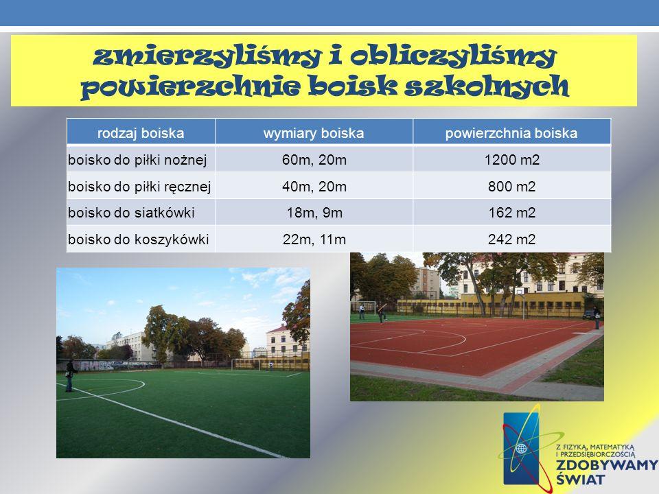 zmierzyli ś my i obliczyli ś my powierzchnie boisk szkolnych rodzaj boiskawymiary boiskapowierzchnia boiska boisko do piłki nożnej60m, 20m1200 m2 bois