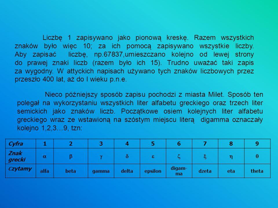 Liczbę 1 zapisywano jako pionową kreskę. Razem wszystkich znaków było więc 10; za ich pomocą zapisywano wszystkie liczby. Aby zapisać liczbę, np.67837
