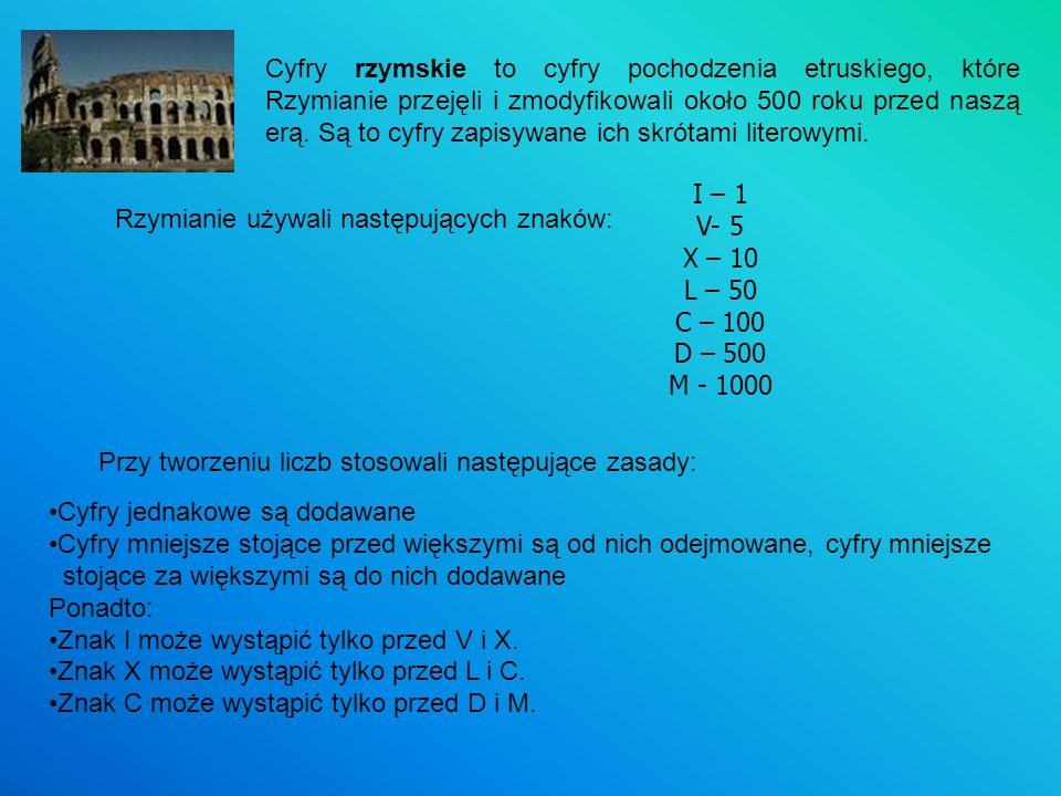 Cyfry rzymskie to cyfry pochodzenia etruskiego, które Rzymianie przejęli i zmodyfikowali około 500 roku przed naszą erą. Są to cyfry zapisywane ich sk