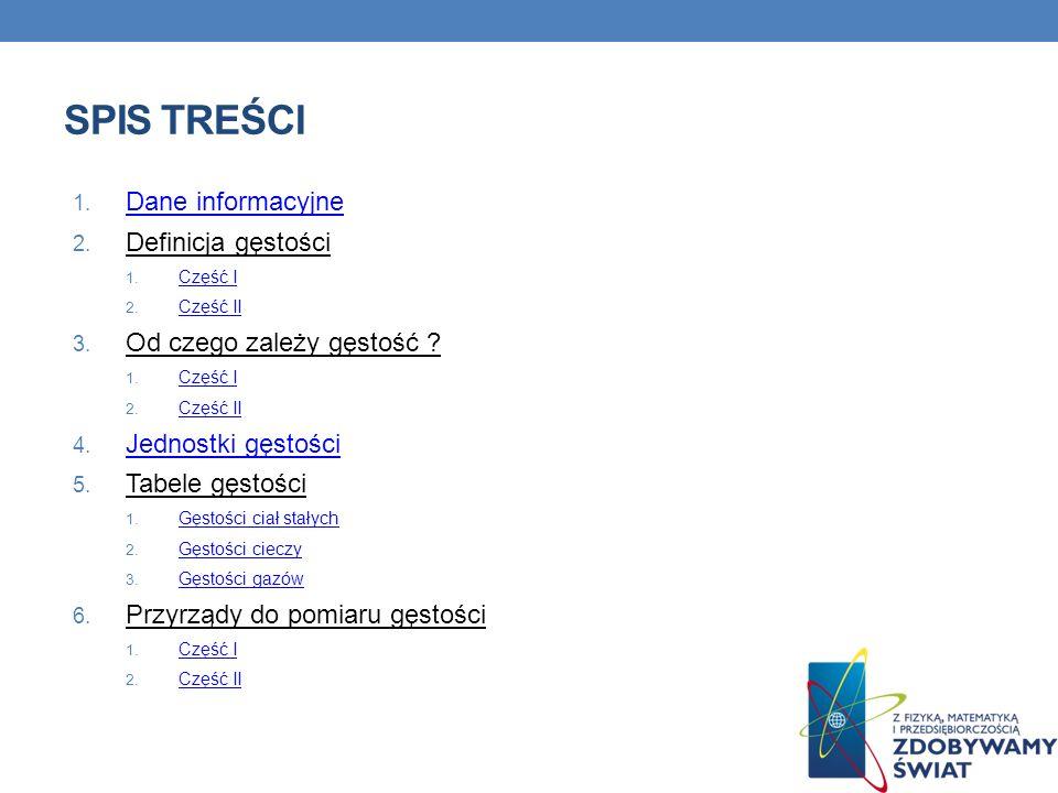 SPIS TREŚCI 1.Dane informacyjne Dane informacyjne 2.