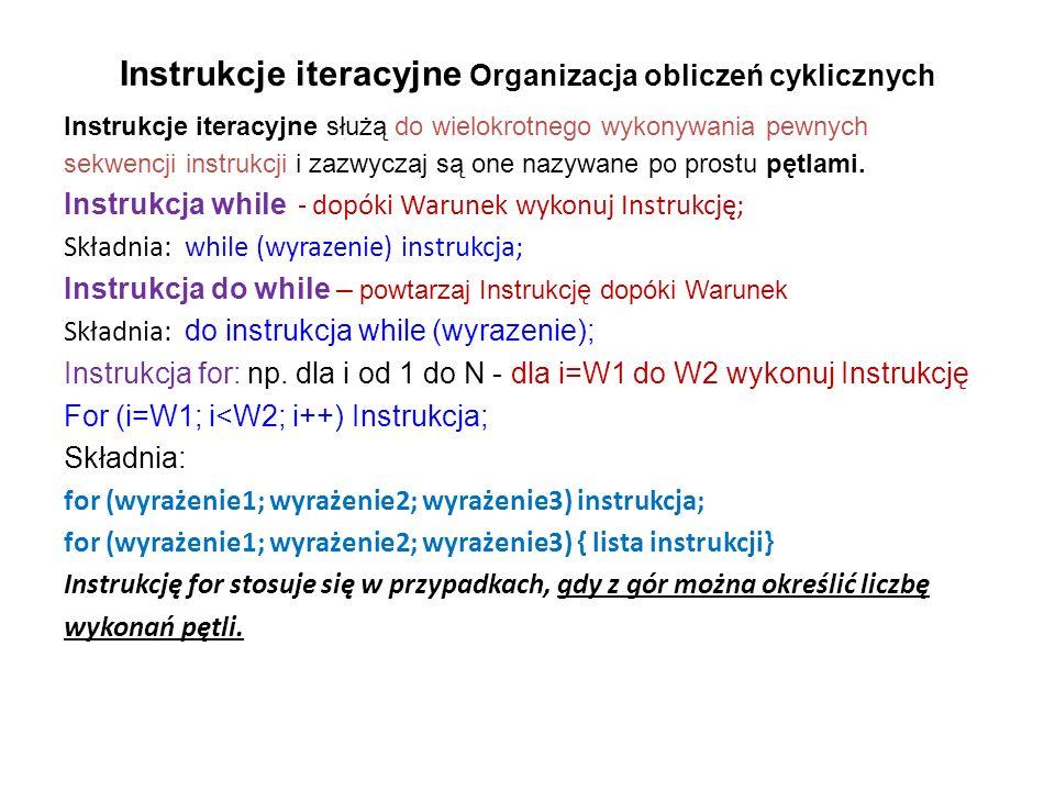 Instrukcje iteracyjne Organizacja obliczeń cyklicznych Instrukcje iteracyjne służą do wielokrotnego wykonywania pewnych sekwencji instrukcji i zazwycz