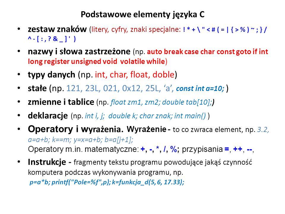 Podstawowe elementy języka C zestaw znaków (litery, cyfry, znaki specjalne: ! * + \