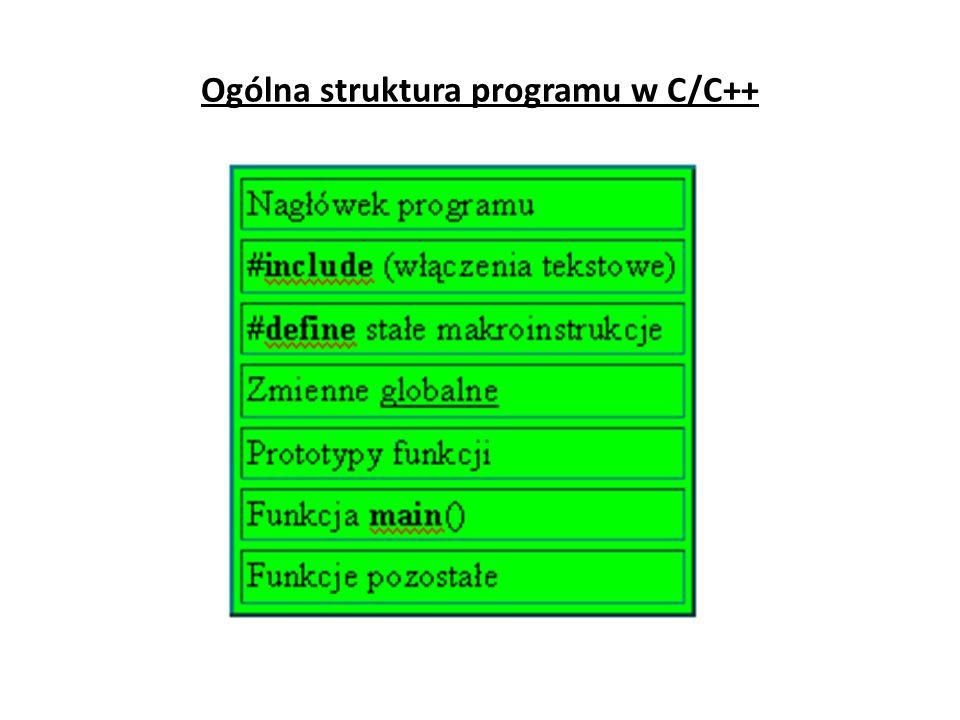 Ogólna struktura programu w C/C++