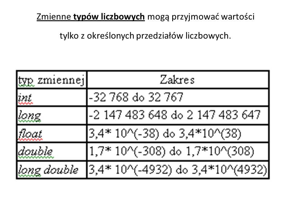 Zmienne typów liczbowych mogą przyjmować wartości tylko z określonych przedziałów liczbowych.