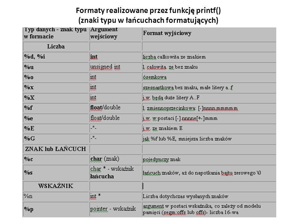 Formaty realizowane przez funkcję printf() (znaki typu w łańcuchach formatujących)