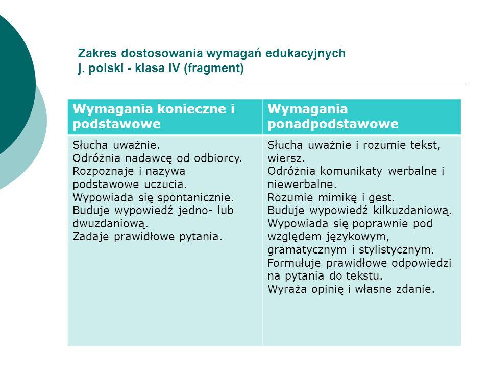 Zakres dostosowania wymagań edukacyjnych j. polski - klasa IV (fragment) Wymagania konieczne i podstawowe Wymagania ponadpodstawowe Słucha uważnie. Od
