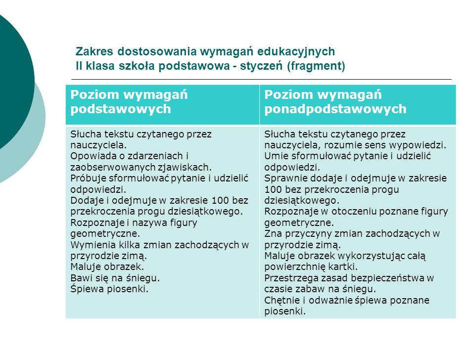 Zakres dostosowania wymagań edukacyjnych II klasa szkoła podstawowa - styczeń (fragment) Poziom wymagań podstawowych Poziom wymagań ponadpodstawowych