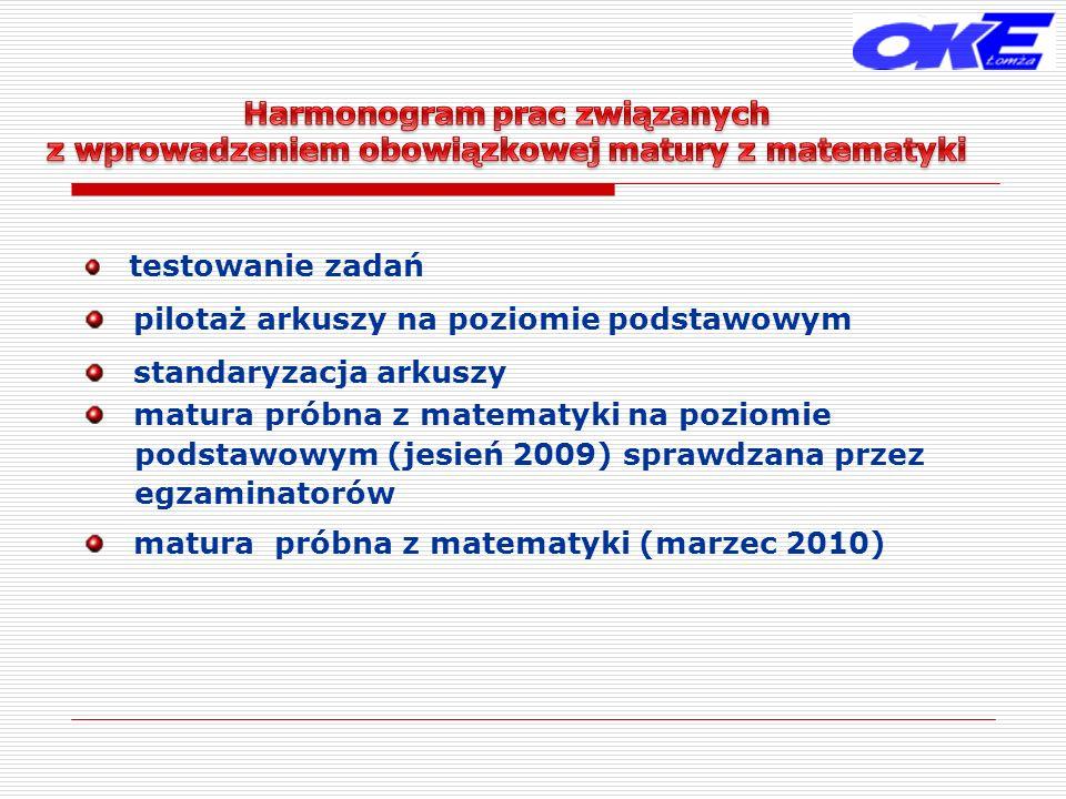 testowanie zadań pilotaż arkuszy na poziomie podstawowym standaryzacja arkuszy matura próbna z matematyki na poziomie podstawowym (jesień 2009) sprawdzana przez egzaminatorów matura próbna z matematyki (marzec 2010)