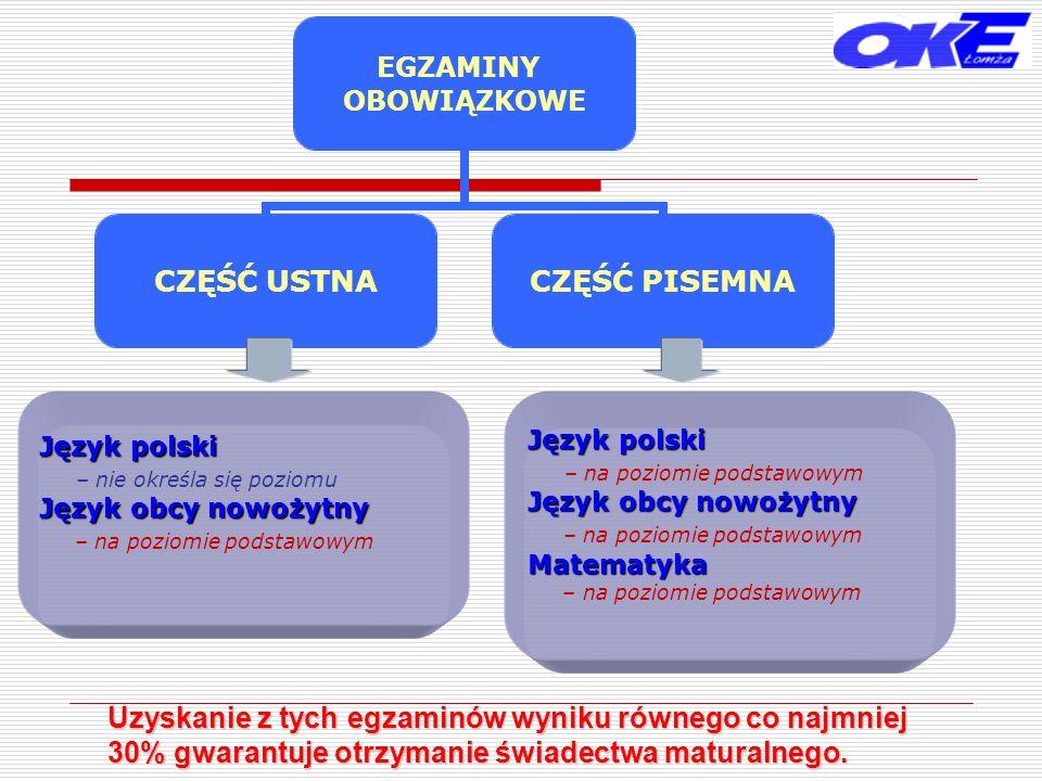 EGZAMINY OBOWIĄZKOWE CZĘŚĆ USTNACZĘŚĆ PISEMNA Język polski – nie określa się poziomu Język obcy nowożytny – na poziomie podstawowym Język polski – na poziomie podstawowym Język obcy nowożytny – na poziomie podstawowymMatematyka Uzyskanie z tych egzaminów wyniku równego co najmniej 30% gwarantuje otrzymanie świadectwa maturalnego.