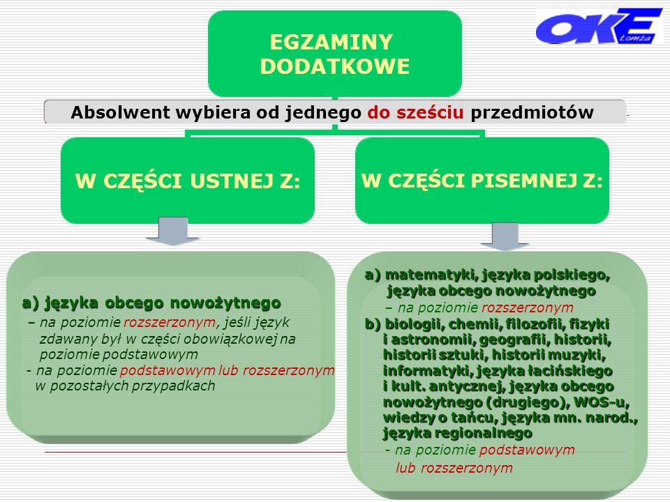 EGZAMINY DODATKOWE W CZĘŚCI USTNEJ Z: W CZĘŚCI PISEMNEJ Z: a) języka obcego nowożytnego – na poziomie rozszerzonym, jeśli język zdawany był w części obowiązkowej na poziomie podstawowym - na poziomie podstawowym lub rozszerzonym w pozostałych przypadkach a) matematyki, języka polskiego, języka obcego nowożytnego języka obcego nowożytnego – na poziomie rozszerzonym b) biologii, chemii, filozofii, fizyki i astronomii, geografii, historii, i astronomii, geografii, historii, historii sztuki, historii muzyki, historii sztuki, historii muzyki, informatyki, języka łacińskiego informatyki, języka łacińskiego i kult.