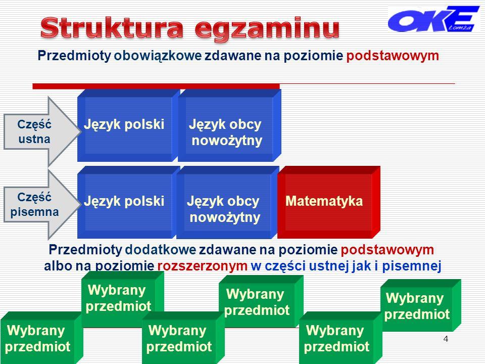 Przedmioty obowiązkowe zdawane na poziomie podstawowym 4 Język polski Język obcy nowożytny Język obcy nowożytny Matematyka Wybrany przedmiot Wybrany przedmiot Wybrany przedmiot Część ustna Część pisemna Przedmioty dodatkowe zdawane na poziomie podstawowym albo na poziomie rozszerzonym w części ustnej jak i pisemnej Wybrany przedmiot Wybrany przedmiot Wybrany przedmiot