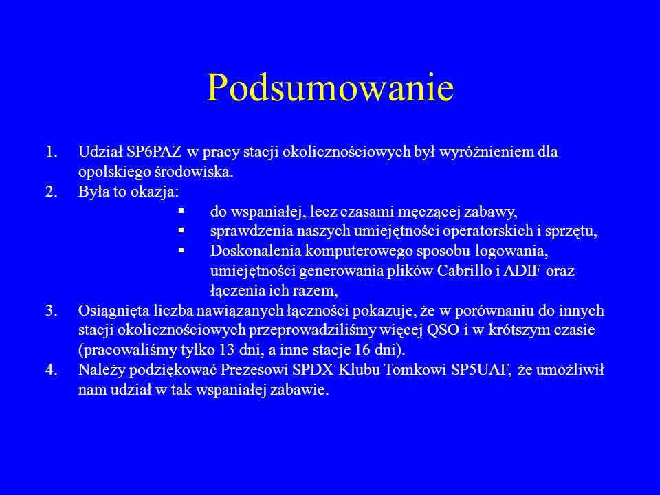 Podsumowanie 1.Udział SP6PAZ w pracy stacji okolicznościowych był wyróżnieniem dla opolskiego środowiska. 2.Była to okazja: do wspaniałej, lecz czasam