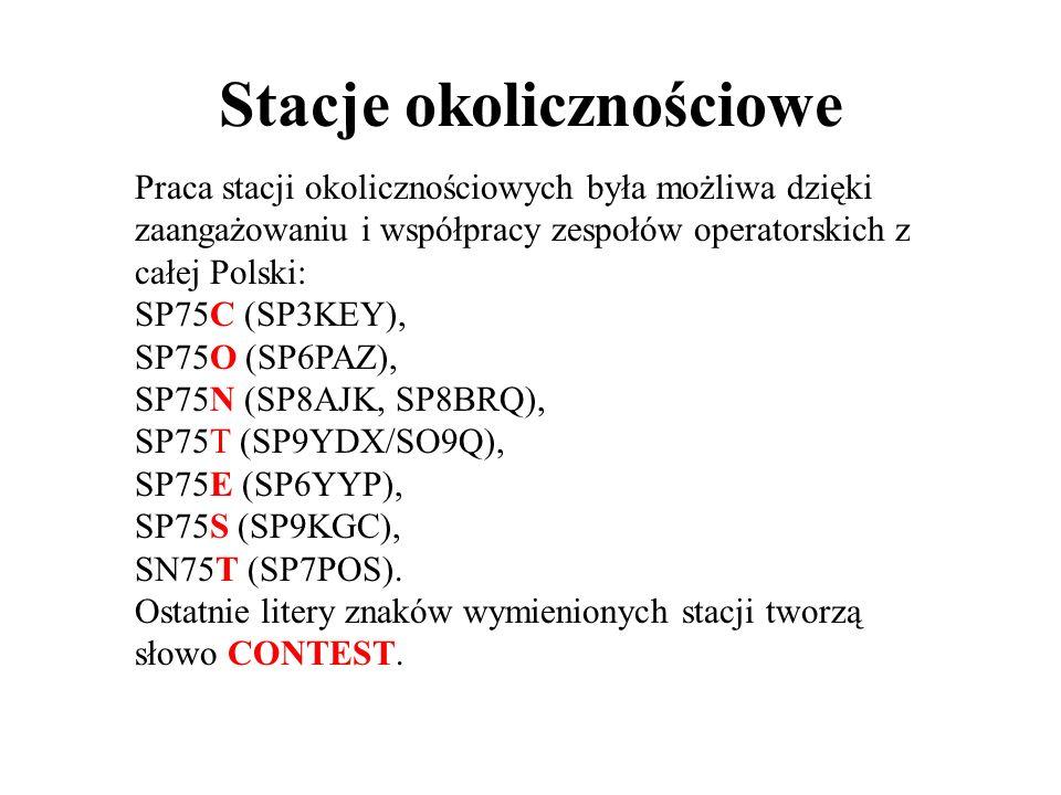 Praca stacji okolicznościowych była możliwa dzięki zaangażowaniu i współpracy zespołów operatorskich z całej Polski: SP75C (SP3KEY), SP75O (SP6PAZ), SP75N (SP8AJK, SP8BRQ), SP75T (SP9YDX/SO9Q), SP75E (SP6YYP), SP75S (SP9KGC), SN75T (SP7POS).