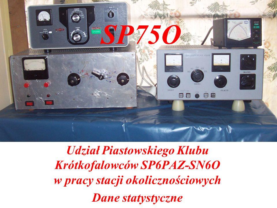 SP75O Udział Piastowskiego Klubu Krótkofalowców SP6PAZ-SN6O w pracy stacji okolicznościowych Dane statystyczne