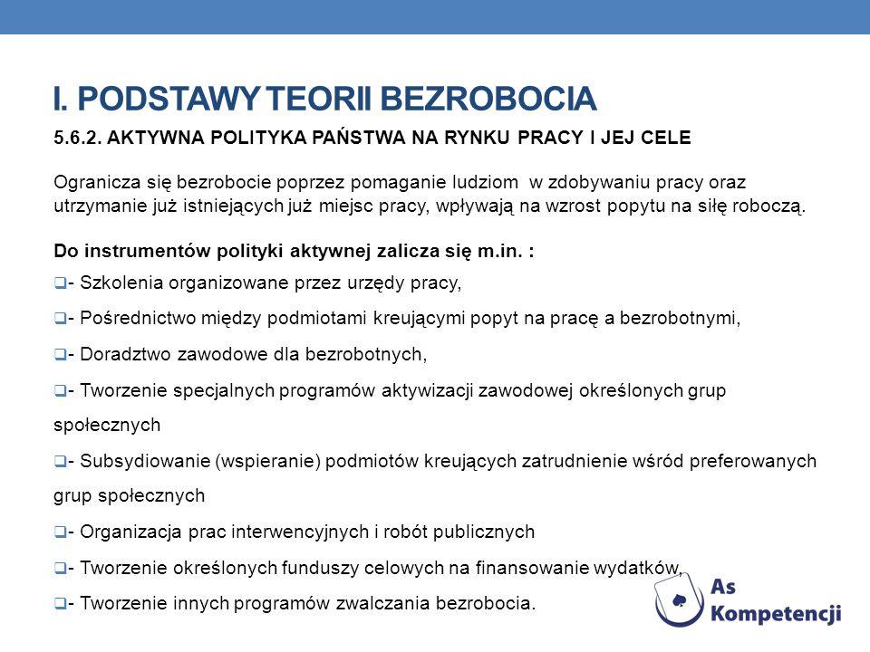 I. PODSTAWY TEORII BEZROBOCIA 5.6.2. AKTYWNA POLITYKA PAŃSTWA NA RYNKU PRACY I JEJ CELE Ogranicza się bezrobocie poprzez pomaganie ludziom w zdobywani