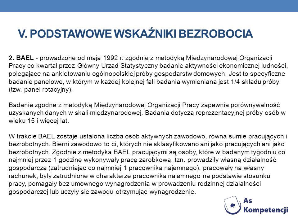 V. PODSTAWOWE WSKAŹNIKI BEZROBOCIA 2. BAEL - prowadzone od maja 1992 r. zgodnie z metodyką Międzynarodowej Organizacji Pracy co kwartał przez Główny U