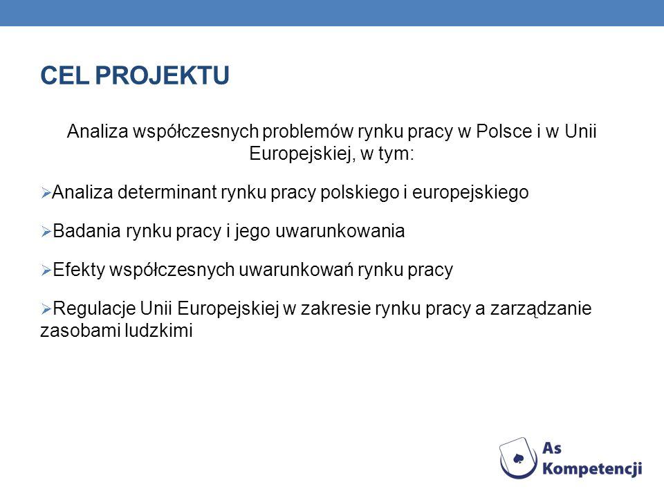 CEL PROJEKTU Analiza współczesnych problemów rynku pracy w Polsce i w Unii Europejskiej, w tym: Analiza determinant rynku pracy polskiego i europejski