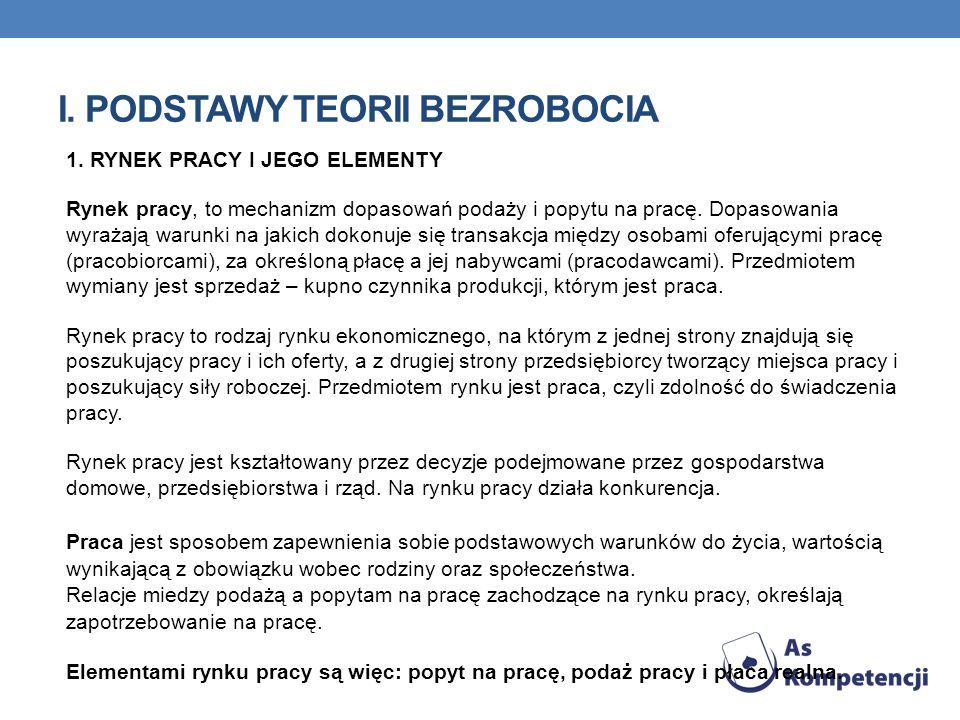 I.PODSTAWY TEORII BEZROBOCIA 1.1.