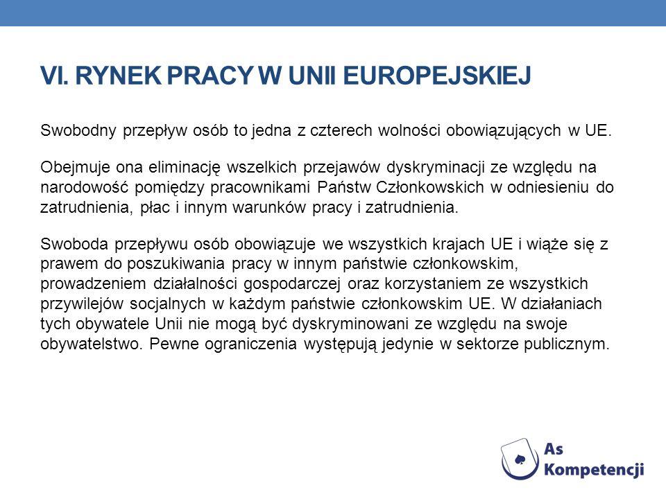 VI. RYNEK PRACY W UNII EUROPEJSKIEJ Swobodny przepływ osób to jedna z czterech wolności obowiązujących w UE. Obejmuje ona eliminację wszelkich przejaw