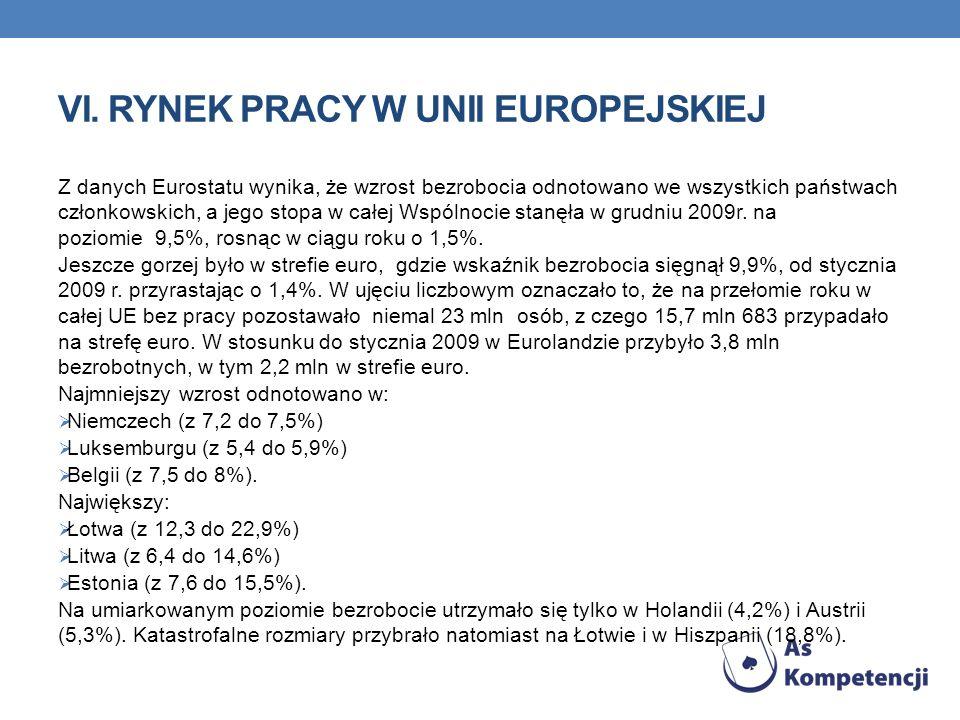 VI. RYNEK PRACY W UNII EUROPEJSKIEJ Z danych Eurostatu wynika, że wzrost bezrobocia odnotowano we wszystkich państwach członkowskich, a jego stopa w c