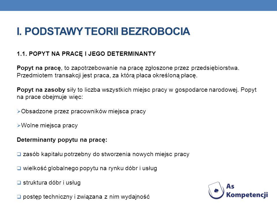 I.PODSTAWY TEORII BEZROBOCIA 1.1.1.