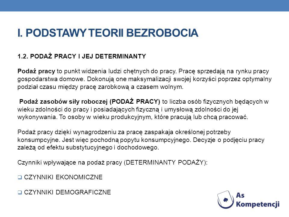 I.PODSTAWY TEORII BEZROBOCIA 5.6.1.