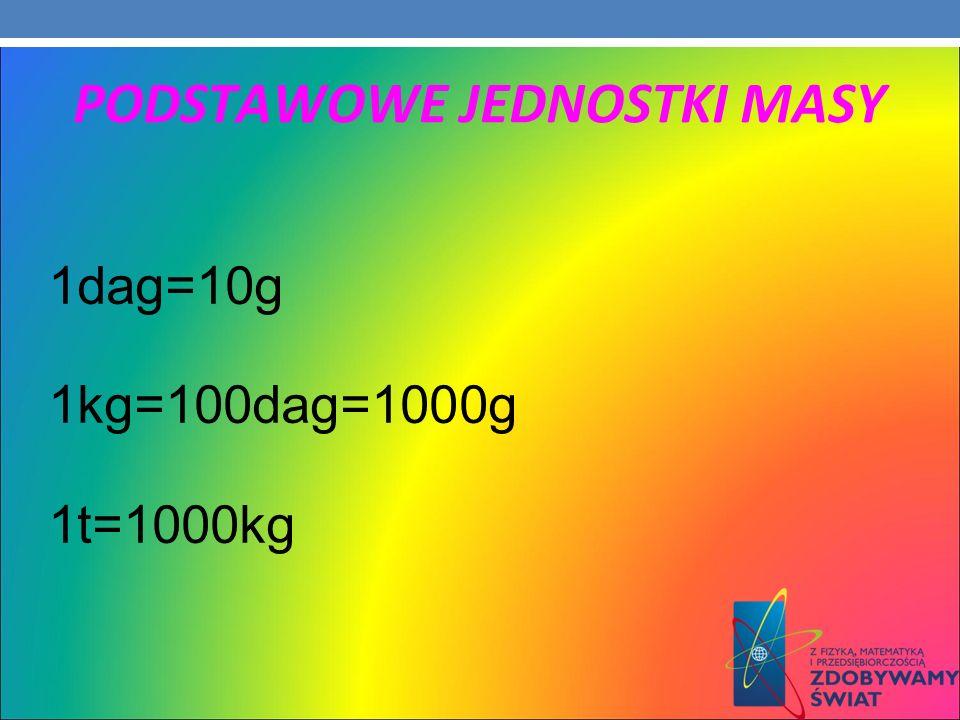 PODSTAWOWE JEDNOSTKI MASY 1dag=10g 1kg=100dag=1000g 1t=1000kg