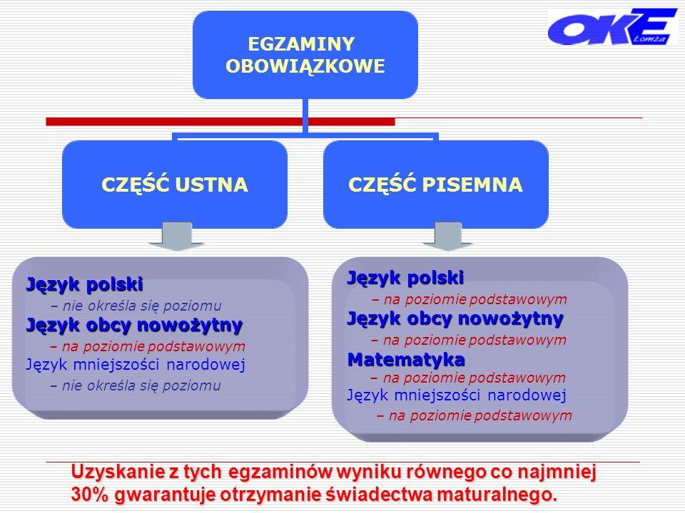 EGZAMINY OBOWIĄZKOWE CZĘŚĆ USTNACZĘŚĆ PISEMNA Język polski – nie określa się poziomu Język obcy nowożytny – na poziomie podstawowym Język mniejszości narodowej – nie określa się poziomu Język polski – na poziomie podstawowym Język obcy nowożytny – na poziomie podstawowymMatematyka Język mniejszości narodowej – na poziomie podstawowym Uzyskanie z tych egzaminów wyniku równego co najmniej 30% gwarantuje otrzymanie świadectwa maturalnego.