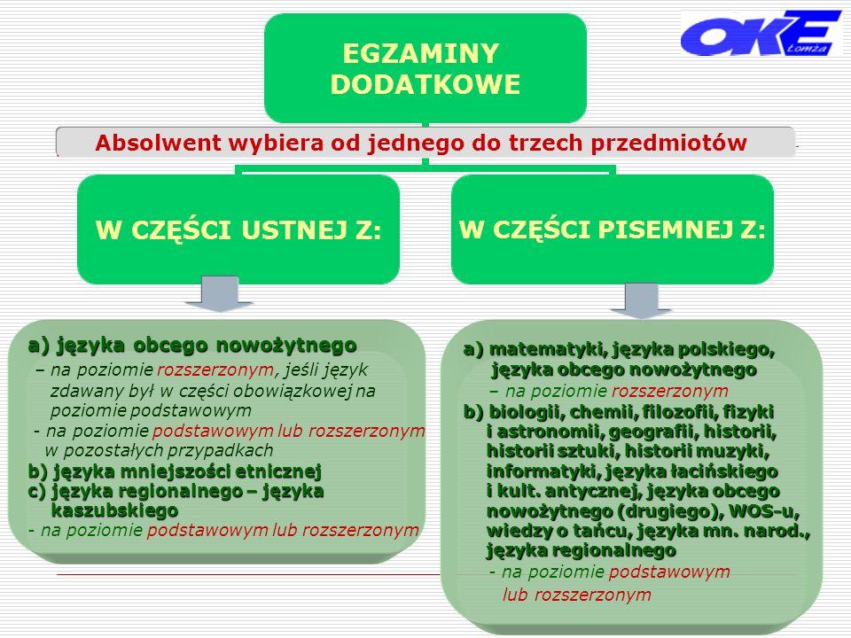 EGZAMINY DODATKOWE W CZĘŚCI USTNEJ Z: W CZĘŚCI PISEMNEJ Z: a) języka obcego nowożytnego – na poziomie rozszerzonym, jeśli język zdawany był w części obowiązkowej na poziomie podstawowym - na poziomie podstawowym lub rozszerzonym w pozostałych przypadkach b) języka mniejszości etnicznej c) języka regionalnego – języka kaszubskiego kaszubskiego - na poziomie podstawowym lub rozszerzonym a) matematyki, języka polskiego, języka obcego nowożytnego języka obcego nowożytnego – na poziomie rozszerzonym b) biologii, chemii, filozofii, fizyki i astronomii, geografii, historii, i astronomii, geografii, historii, historii sztuki, historii muzyki, historii sztuki, historii muzyki, informatyki, języka łacińskiego informatyki, języka łacińskiego i kult.