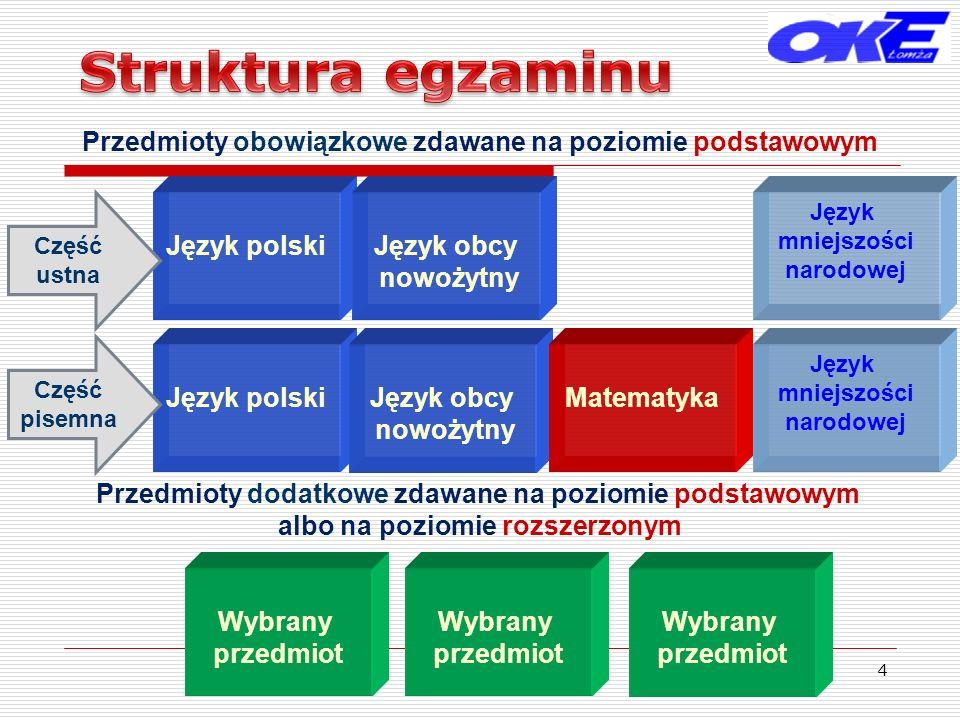 Przedmioty obowiązkowe zdawane na poziomie podstawowym 4 Język polski Język obcy nowożytny Język obcy nowożytny Matematyka Język mniejszości narodowej Język mniejszości narodowej Wybrany przedmiot Wybrany przedmiot Wybrany przedmiot Część ustna Część pisemna Przedmioty dodatkowe zdawane na poziomie podstawowym albo na poziomie rozszerzonym