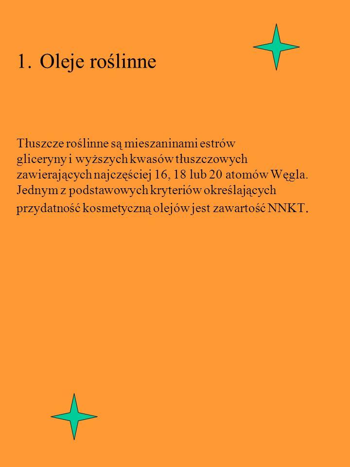 1.Oleje roślinne Tłuszcze roślinne są mieszaninami estrów gliceryny i wyższych kwasów tłuszczowych zawierających najczęściej 16, 18 lub 20 atomów Węgl