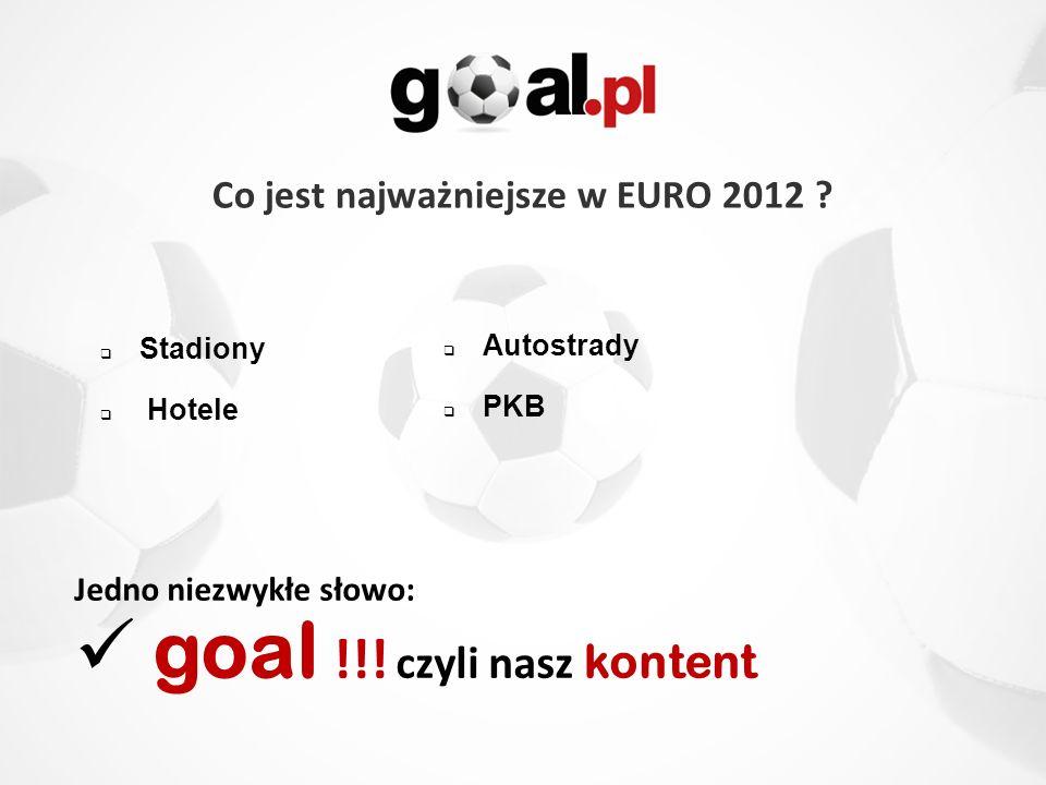 Stadiony Hotele Co jest najważniejsze w EURO 2012 .