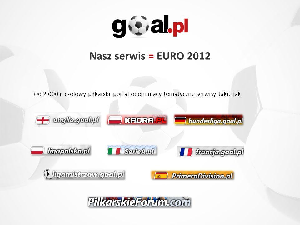 Nasz serwis = EURO 2012 Od 2 000 r.