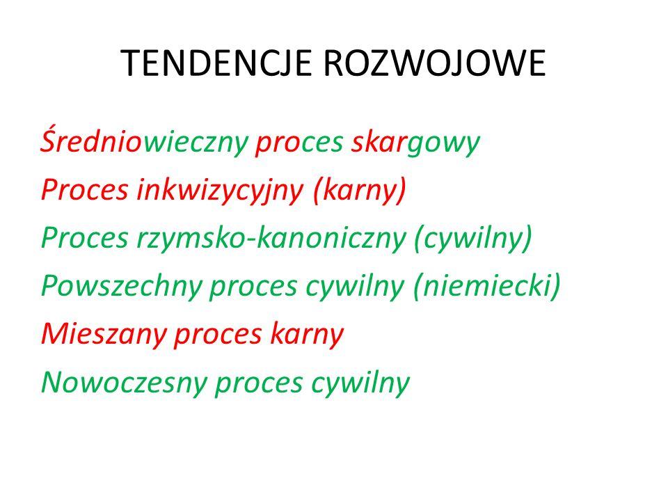 TENDENCJE ROZWOJOWE Średniowieczny proces skargowy Proces inkwizycyjny (karny) Proces rzymsko-kanoniczny (cywilny) Powszechny proces cywilny (niemieck