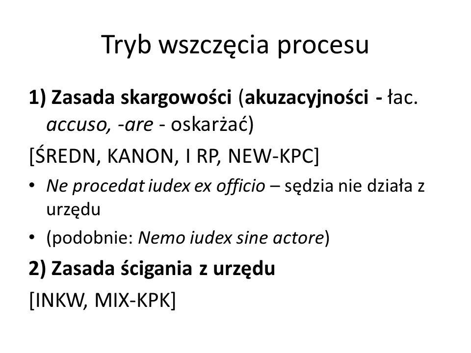 Tryb wszczęcia procesu 1) Zasada skargowości (akuzacyjności - łac. accuso, -are - oskarżać) [ŚREDN, KANON, I RP, NEW-KPC] Ne procedat iudex ex officio