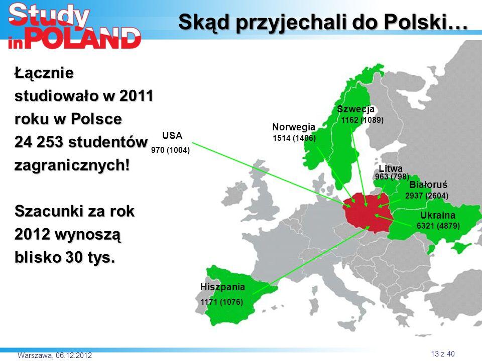 Warszawa, 06.12.2012 Skąd przyjechali do Polski… Ukraina Białoruś 970 (1004) USA Norwegia 1514 (1406) Szwecja 1162 (1089) Hiszpania 6321 (4879) 2937 (