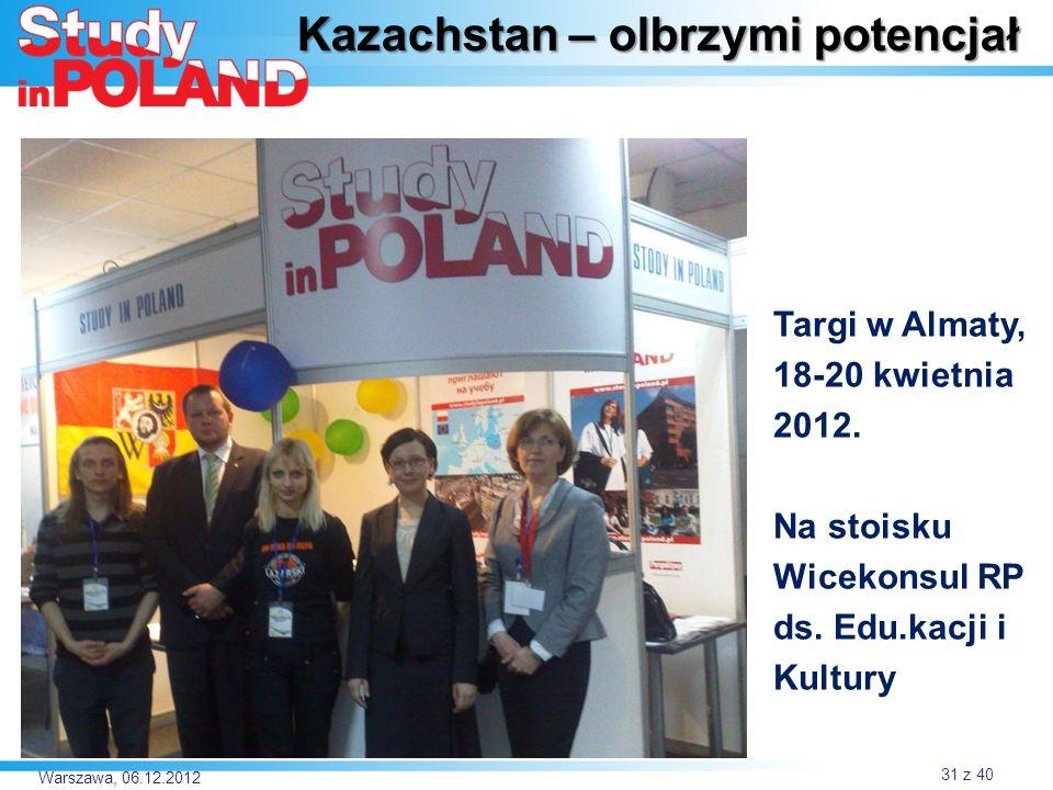 Warszawa, 06.12.2012 Kazachstan – olbrzymi potencjał Targi w Almaty, 18-20 kwietnia 2012.
