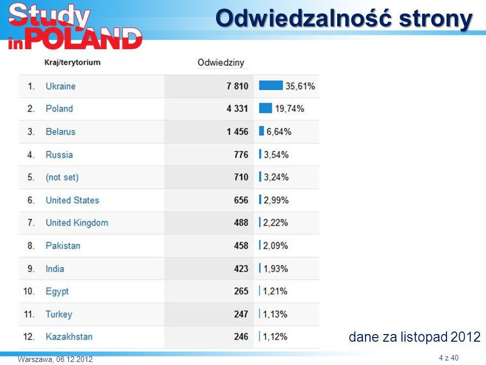 Warszawa, 06.12.2012 Najszybciej rosnące grupy studentów zagranicznych 2009-2012 TRENDY 2012 15 z 40