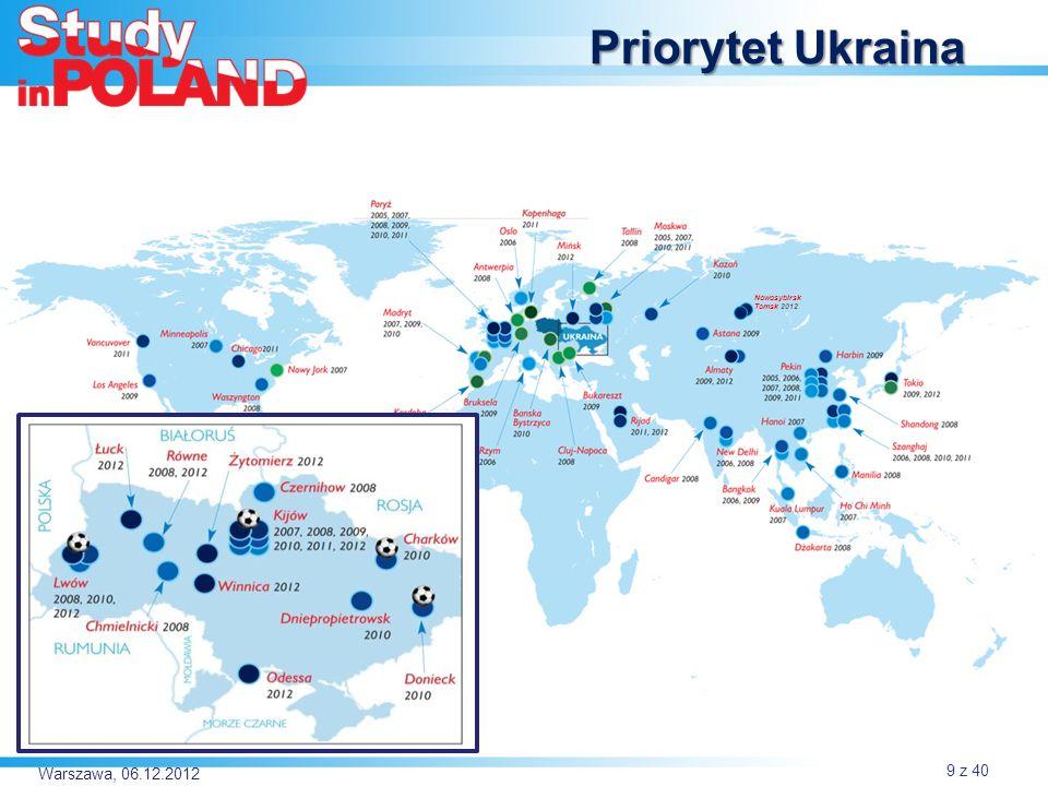 Warszawa, 06.12.2012 Kazachstan – olbrzymi potencjał Dominacja kierunku rosyjskiego, Polska na 8 miejscu.