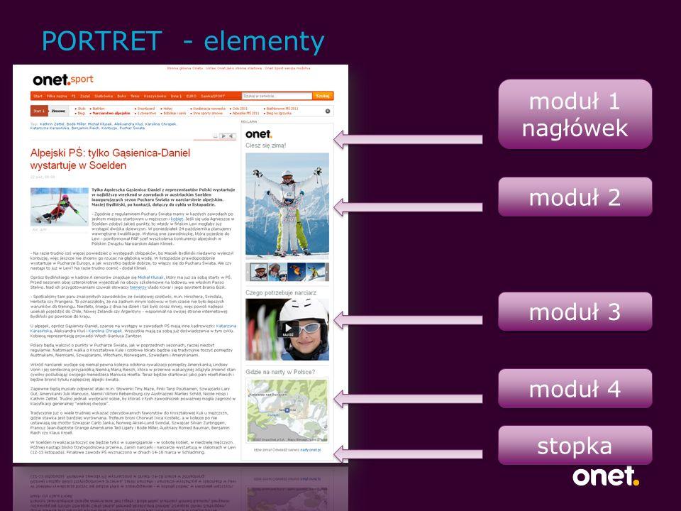 moduł 1 nagłówek moduł 2 moduł 3 moduł 4 stopka PORTRET - elementy