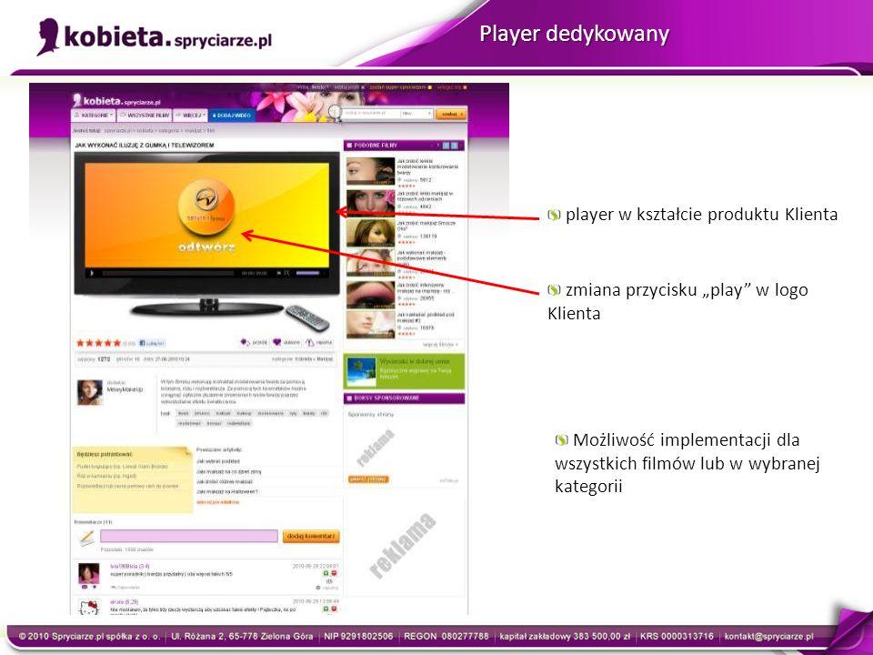 Player dedykowany player w kształcie produktu Klienta zmiana przycisku play w logo Klienta Możliwość implementacji dla wszystkich filmów lub w wybrane