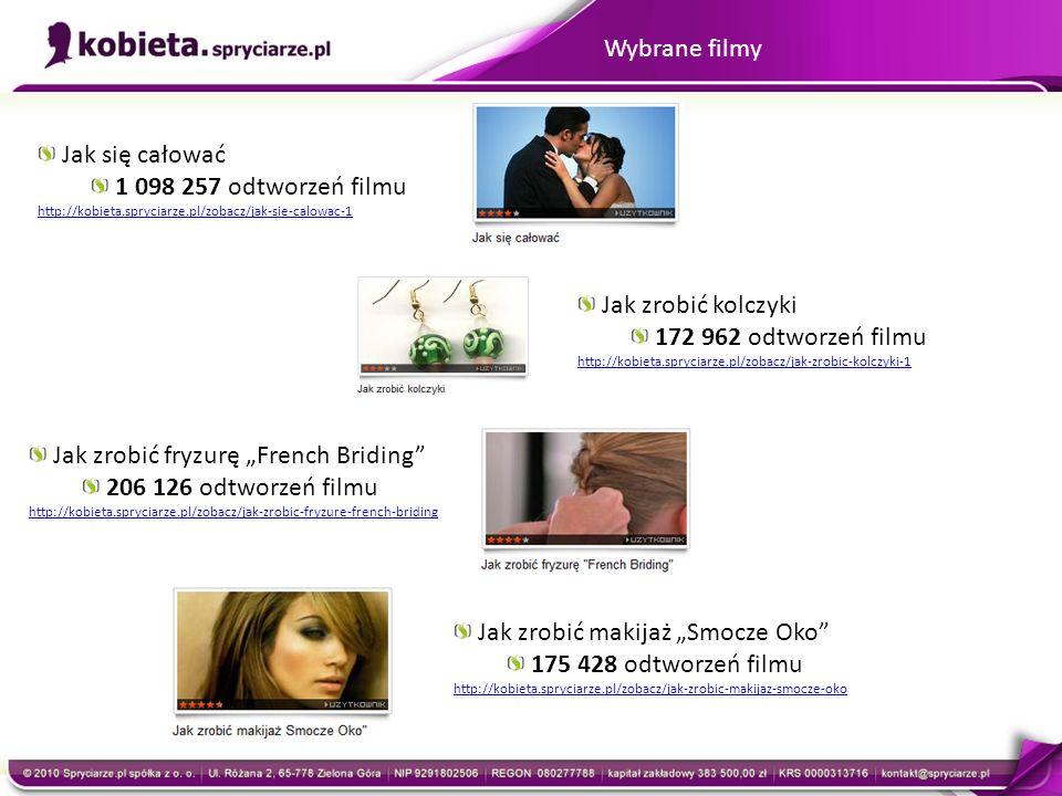 Wybrane filmy Jak się całować 1 098 257 odtworzeń filmu http://kobieta.spryciarze.pl/zobacz/jak-sie-calowac-1 Jak zrobić kolczyki 172 962 odtworzeń filmu http://kobieta.spryciarze.pl/zobacz/jak-zrobic-kolczyki-1 Jak zrobić fryzurę French Briding 206 126 odtworzeń filmu http://kobieta.spryciarze.pl/zobacz/jak-zrobic-fryzure-french-briding Jak zrobić makijaż Smocze Oko 175 428 odtworzeń filmu http://kobieta.spryciarze.pl/zobacz/jak-zrobic-makijaz-smocze-oko