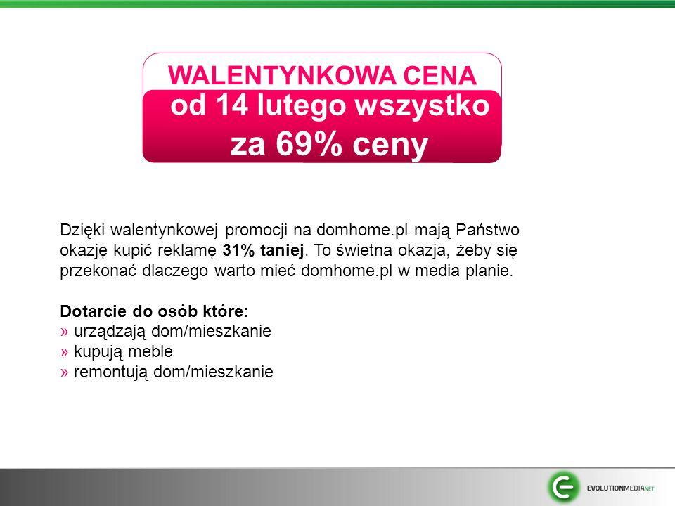 od 14 lutego wszystko za 69% ceny WALENTYNKOWA CENA Dzięki walentynkowej promocji na domhome.pl mają Państwo okazję kupić reklamę 31% taniej.