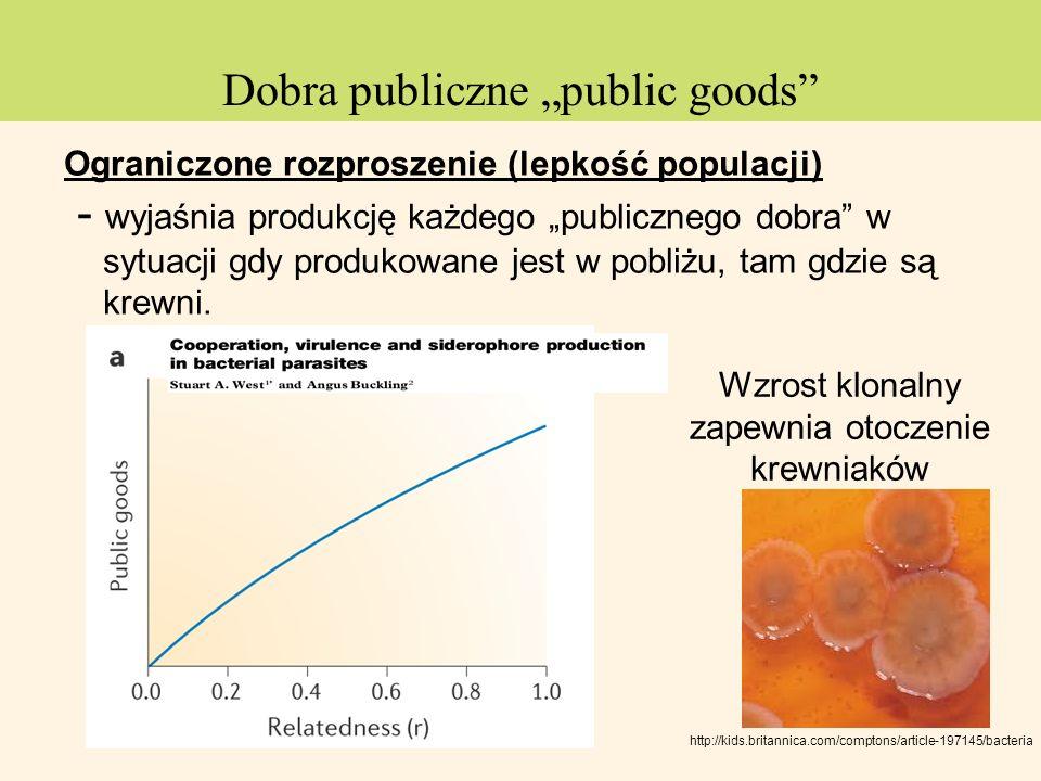 Ograniczone rozproszenie (lepkość populacji) - wyjaśnia produkcję każdego publicznego dobra w sytuacji gdy produkowane jest w pobliżu, tam gdzie są kr