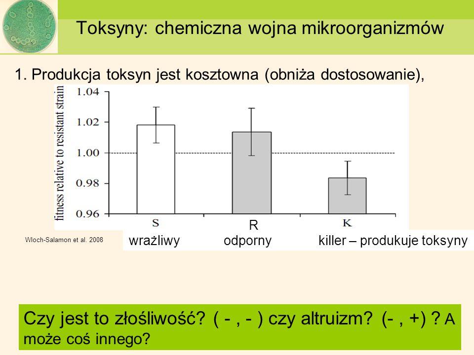 Toksyny: chemiczna wojna mikroorganizmów 1. Produkcja toksyn jest kosztowna (obniża dostosowanie), Wloch-Salamon et al. 2008 R wrażliwyodpornykiller –