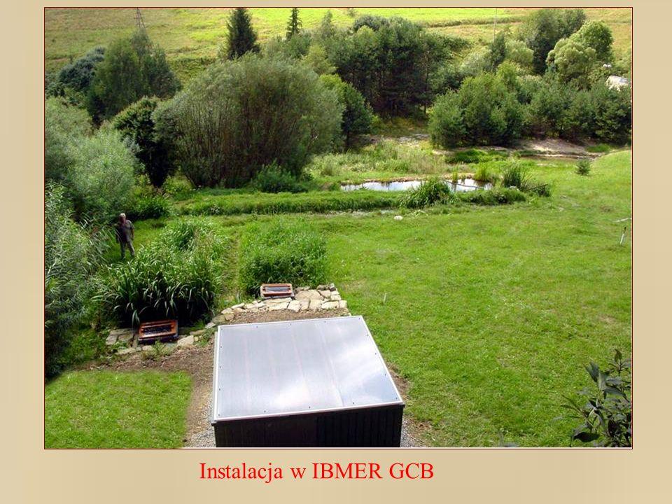 Instalacja w IBMER GCB
