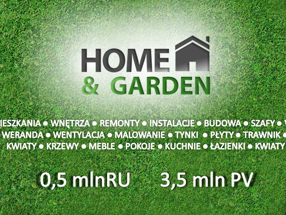 Kanał tematyczny HOME & GARDEN dociera do użytkowników szukających informacji o urządzaniu wnętrz, meblach, remontach, budowie i nieruchomościach.